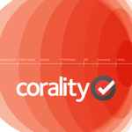 Corality Financial Services
