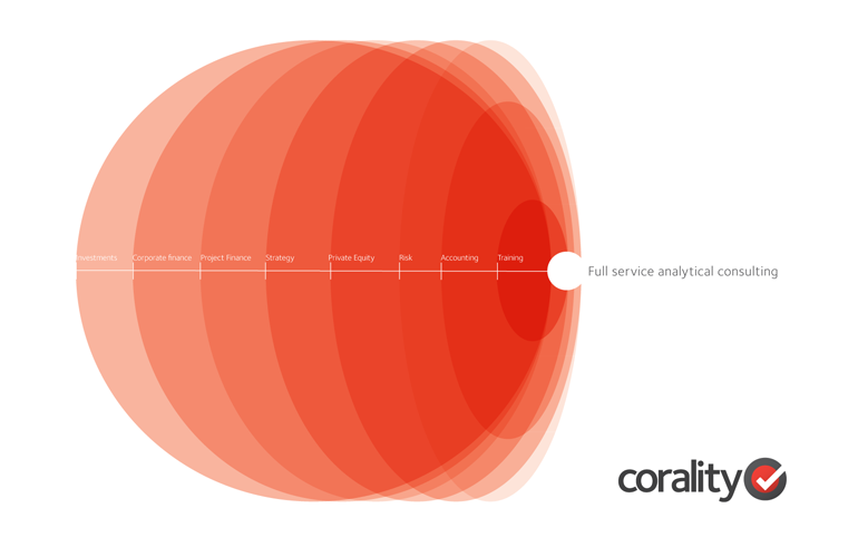 Corality - misc by design